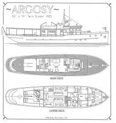 Orba CAD drawings